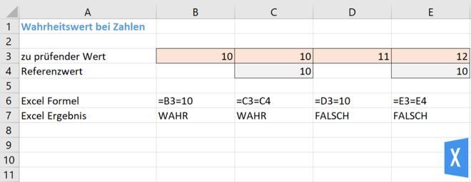 Excel Insights - Excel Bedingungen: Wahrheitstest bei Zahlen